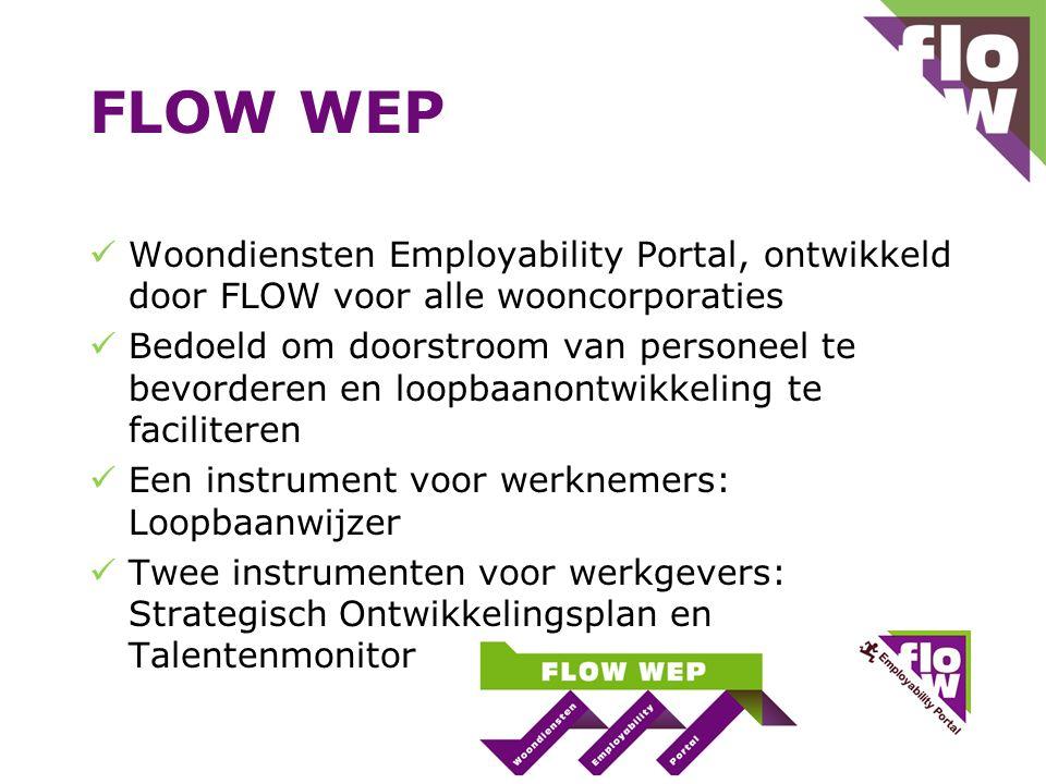 FLOW WEP Woondiensten Employability Portal, ontwikkeld door FLOW voor alle wooncorporaties Bedoeld om doorstroom van personeel te bevorderen en loopbaanontwikkeling te faciliteren Een instrument voor werknemers: Loopbaanwijzer Twee instrumenten voor werkgevers: Strategisch Ontwikkelingsplan en Talentenmonitor