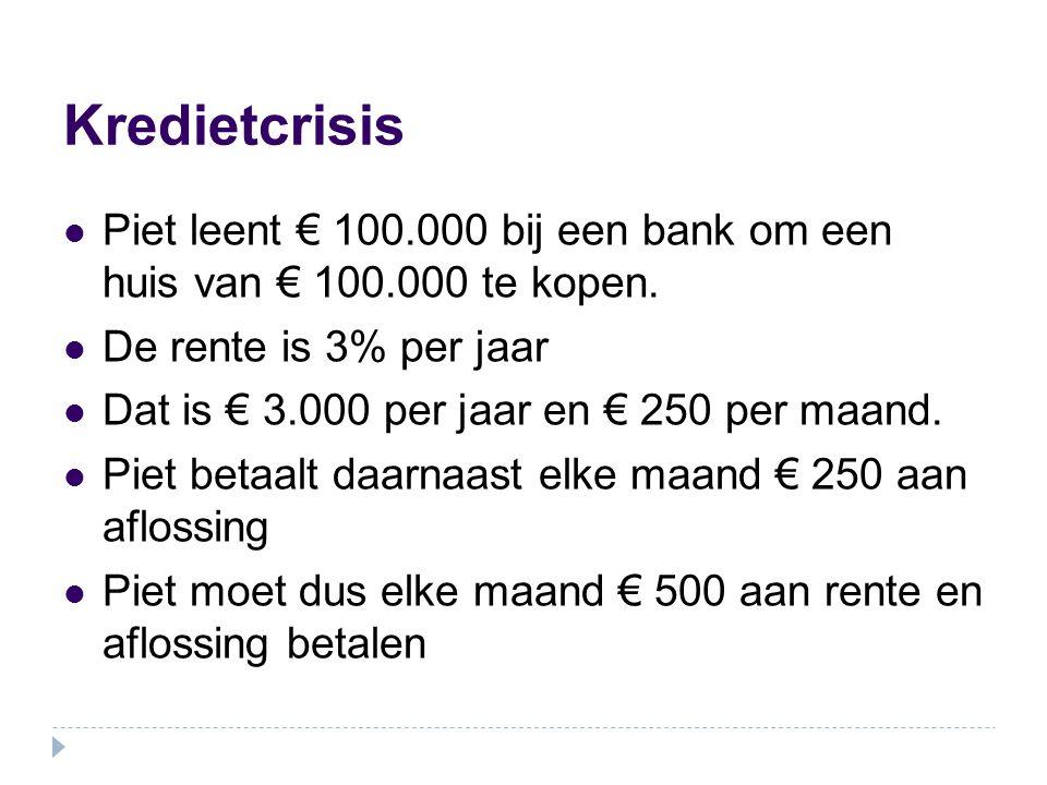 Kredietcrisis Piet leent € 100.000 bij een bank om een huis van € 100.000 te kopen. De rente is 3% per jaar Dat is € 3.000 per jaar en € 250 per maand