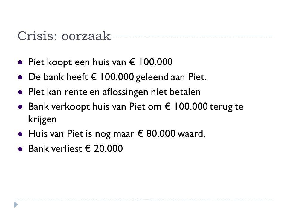 Crisis: oorzaak Piet koopt een huis van € 100.000 De bank heeft € 100.000 geleend aan Piet. Piet kan rente en aflossingen niet betalen Bank verkoopt h
