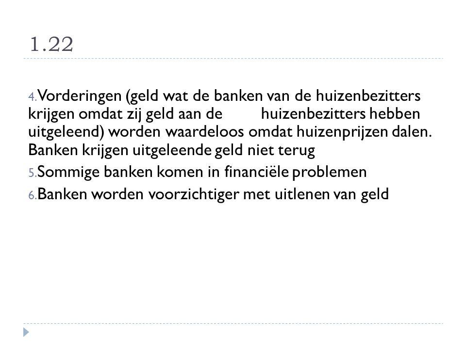 1.22 4. Vorderingen (geld wat de banken van de huizenbezitters krijgen omdat zij geld aan de huizenbezitters hebben uitgeleend) worden waardeloos omda