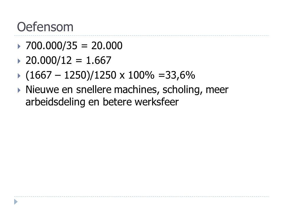Oefensom  700.000/35 = 20.000  20.000/12 = 1.667  (1667 – 1250)/1250 x 100% =33,6%  Nieuwe en snellere machines, scholing, meer arbeidsdeling en b