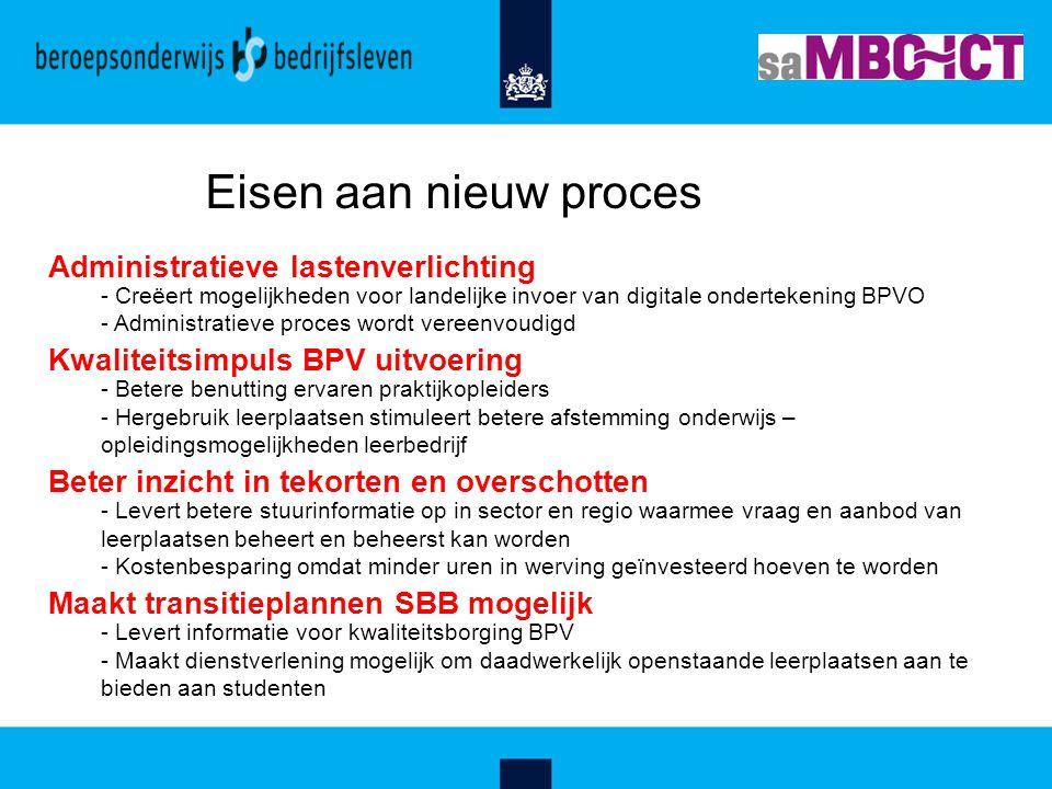 Administratieve lastenverlichting - Creëert mogelijkheden voor landelijke invoer van digitale ondertekening BPVO - Administratieve proces wordt vereen