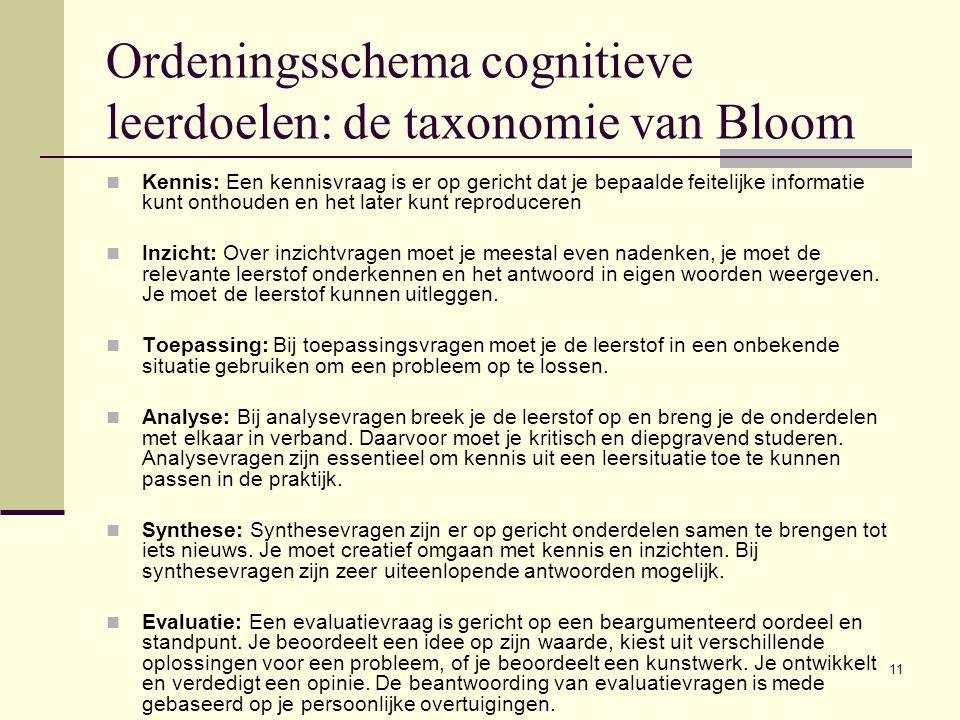 11 Ordeningsschema cognitieve leerdoelen: de taxonomie van Bloom Kennis: Een kennisvraag is er op gericht dat je bepaalde feitelijke informatie kunt onthouden en het later kunt reproduceren Inzicht: Over inzichtvragen moet je meestal even nadenken, je moet de relevante leerstof onderkennen en het antwoord in eigen woorden weergeven.