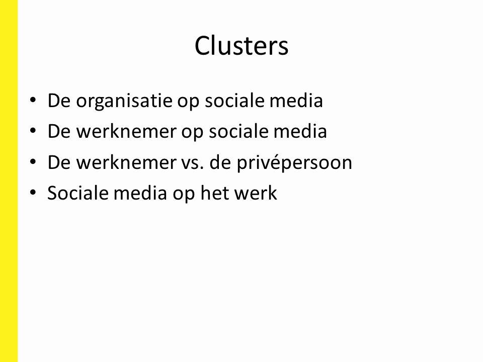 Clusters De organisatie op sociale media De werknemer op sociale media De werknemer vs. de privépersoon Sociale media op het werk
