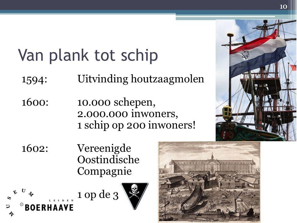 Van plank tot schip 1594:Uitvinding houtzaagmolen 1600: 10.000 schepen, 2.000.000 inwoners, 1 schip op 200 inwoners! 1602: Vereenigde Oostindische Com