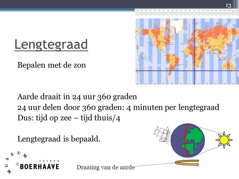 Lengtegraad Bepalen met de zon Aarde draait in 24 uur 360 graden 24 uur delen door 360 graden: 4 minuten per lengtegraad Dus: tijd op zee – tijd thuis