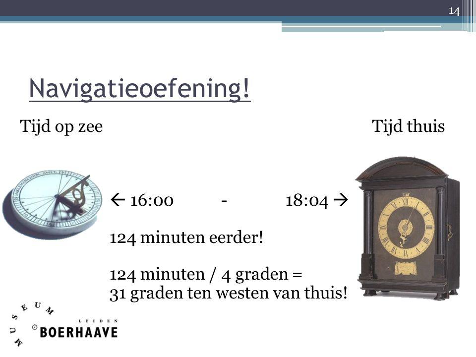 Navigatieoefening! Tijd op zee Tijd thuis  16:00 - 18:04  124 minuten eerder! 124 minuten / 4 graden = 31 graden ten westen van thuis! 14