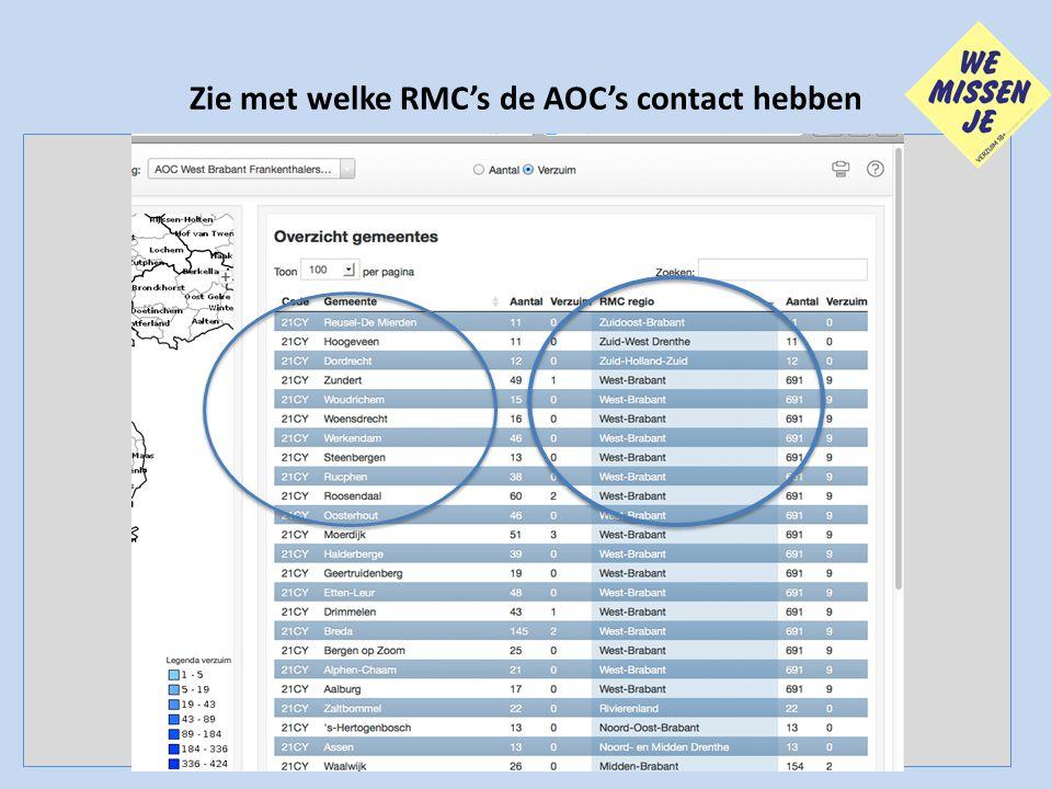 Zie met welke RMC's de AOC's contact hebben