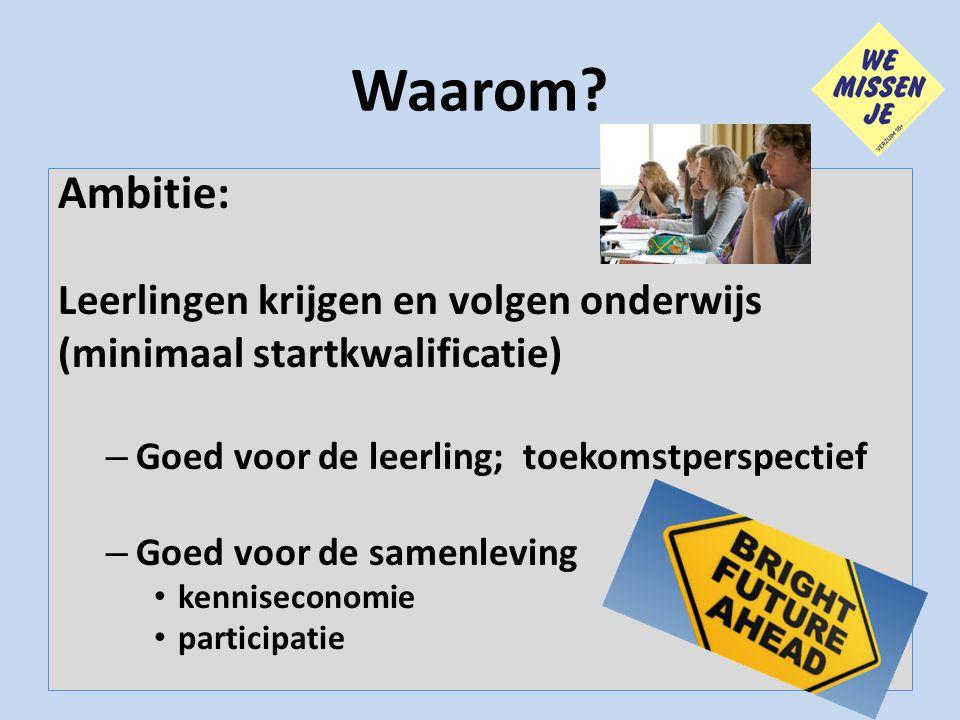 Waarom? Ambitie: Leerlingen krijgen en volgen onderwijs (minimaal startkwalificatie) – Goed voor de leerling; toekomstperspectief – Goed voor de samen