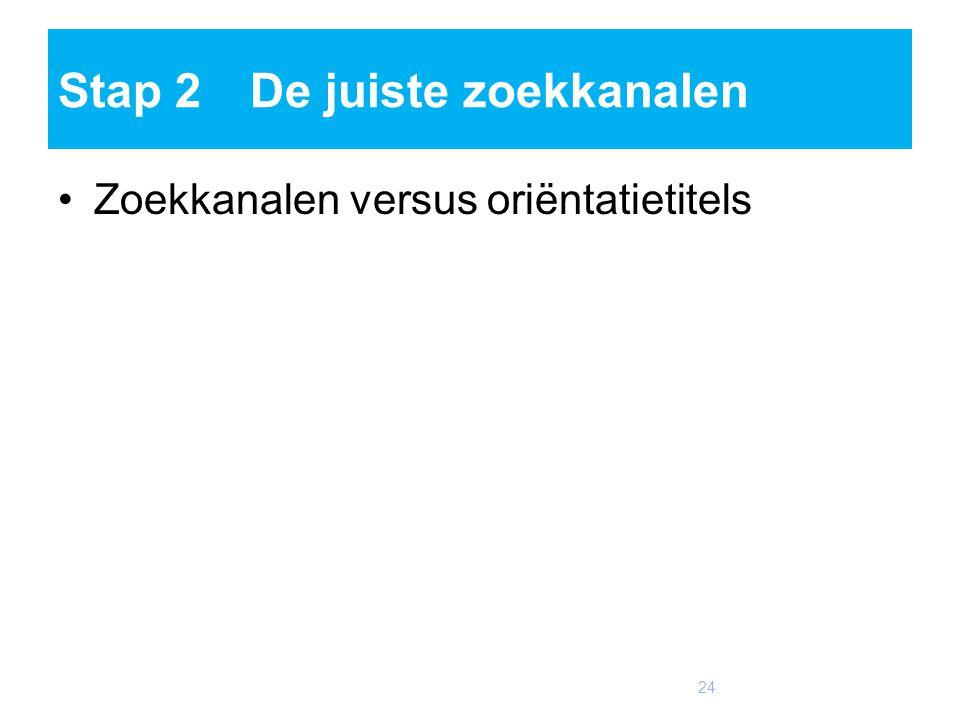 Stap 2De juiste zoekkanalen Zoekkanalen versus oriëntatietitels 24