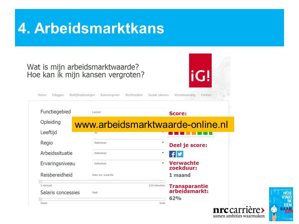 4. Arbeidsmarktkans www.arbeidsmarktwaarde-online.nl