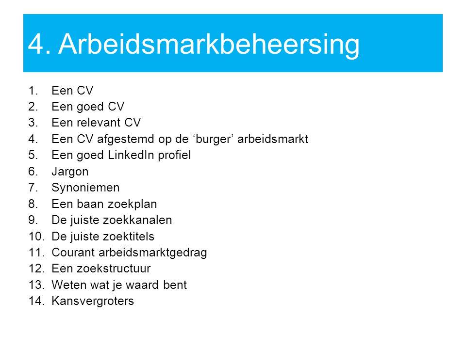 4. Arbeidsmarkbeheersing 1.Een CV 2.Een goed CV 3.Een relevant CV 4.Een CV afgestemd op de 'burger' arbeidsmarkt 5.Een goed LinkedIn profiel 6.Jargon