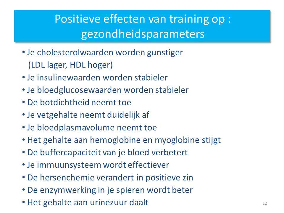 Positieve effecten van training op : gezondheidsparameters Je cholesterolwaarden worden gunstiger (LDL lager, HDL hoger) Je insulinewaarden worden stabieler Je bloedglucosewaarden worden stabieler De botdichtheid neemt toe Je vetgehalte neemt duidelijk af Je bloedplasmavolume neemt toe Het gehalte aan hemoglobine en myoglobine stijgt De buffercapaciteit van je bloed verbetert Je immuunsysteem wordt effectiever De hersenchemie verandert in positieve zin De enzymwerking in je spieren wordt beter Het gehalte aan urinezuur daalt 12