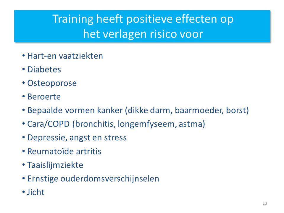 Training heeft positieve effecten op het verlagen risico voor Hart-en vaatziekten Diabetes Osteoporose Beroerte Bepaalde vormen kanker (dikke darm, baarmoeder, borst) Cara/COPD (bronchitis, longemfyseem, astma) Depressie, angst en stress Reumatoïde artritis Taaislijmziekte Ernstige ouderdomsverschijnselen Jicht 13