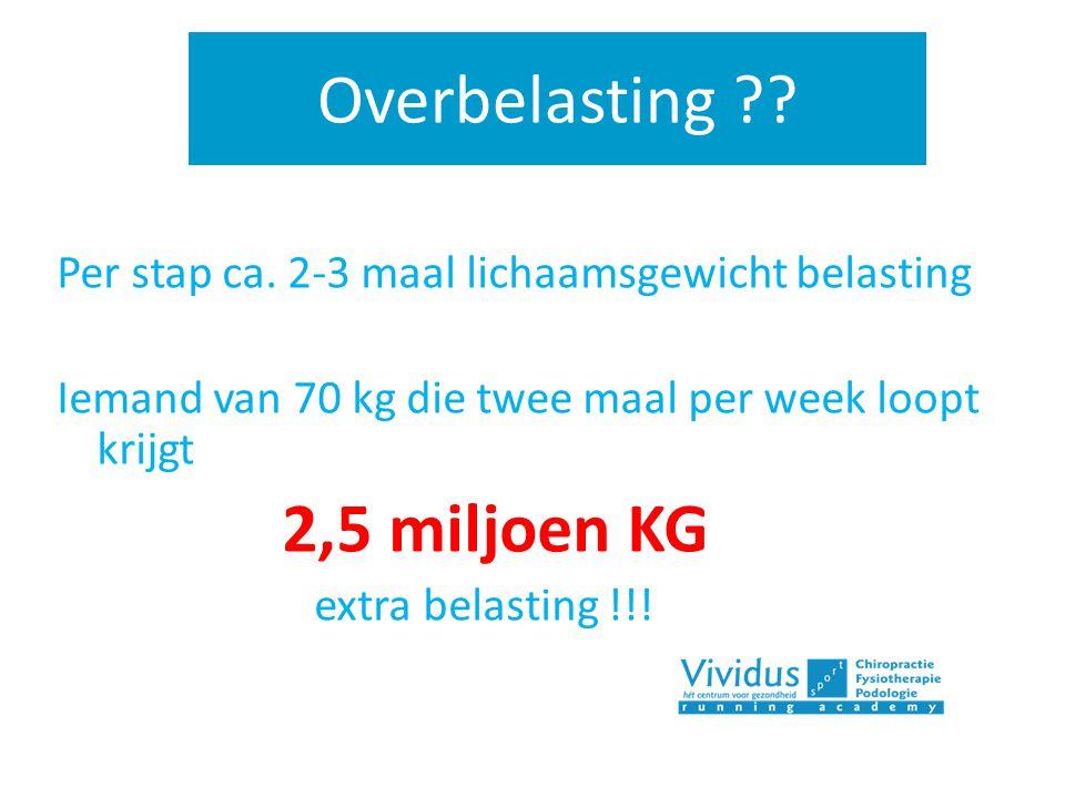 Overbelasting ?? Per stap ca. 2-3 maal lichaamsgewicht belasting Iemand van 70 kg die twee maal per week loopt krijgt 2,5 miljoen KG extra belasting !