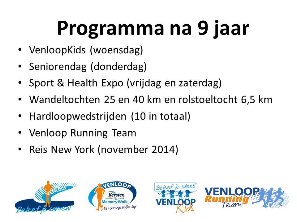 Programma na 9 jaar VenloopKids (woensdag) Seniorendag (donderdag) Sport & Health Expo (vrijdag en zaterdag) Wandeltochten 25 en 40 km en rolstoeltocht 6,5 km Hardloopwedstrijden (10 in totaal) Venloop Running Team Reis New York (november 2014)