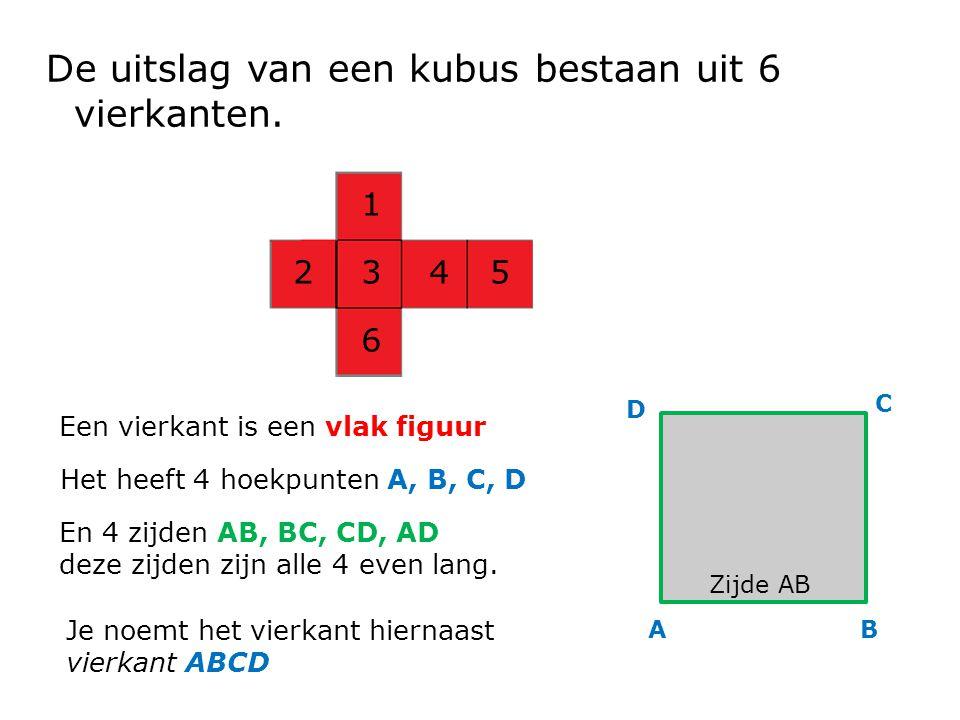 De uitslag van een kubus bestaan uit 6 vierkanten. 1 2345 6 Een vierkant is een vlak figuur Het heeft 4 hoekpunten A, B, C, D En 4 zijden AB, BC, CD,