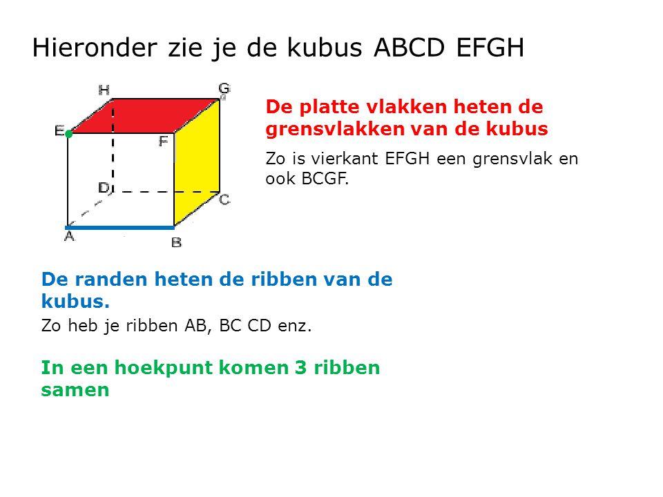 Hieronder zie je de kubus ABCD EFGH De randen heten de ribben van de kubus. De platte vlakken heten de grensvlakken van de kubus Zo is vierkant EFGH e