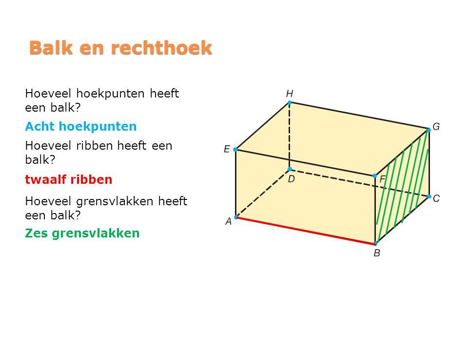 Balk en rechthoek Hoeveel hoekpunten heeft een balk? Acht hoekpunten Hoeveel ribben heeft een balk? twaalf ribben Zes grensvlakken Hoeveel grensvlakke