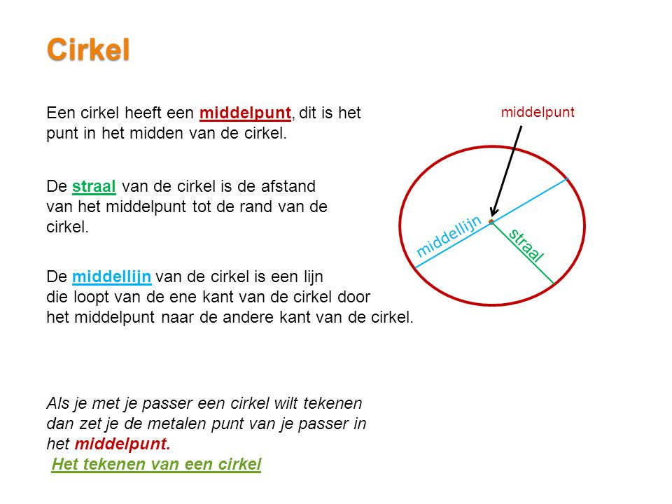 De straal van de cirkel is de afstand van het middelpunt tot de rand van de cirkel. Cirkel Een cirkel heeft een middelpunt, dit is het punt in het mid