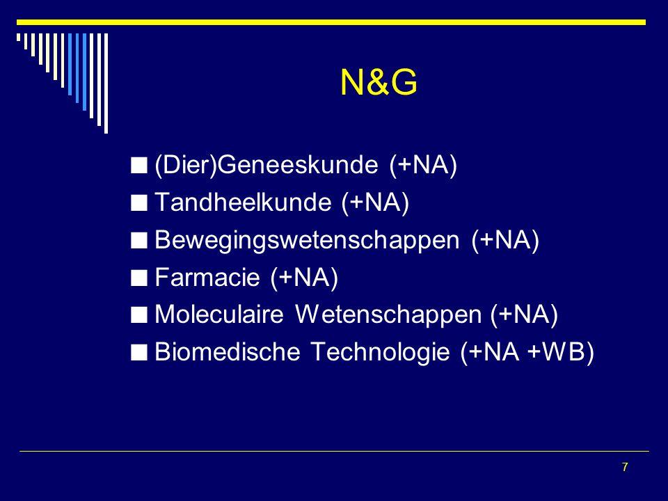 7 N&G (Dier)Geneeskunde (+NA) Tandheelkunde (+NA) Bewegingswetenschappen (+NA) Farmacie (+NA) Moleculaire Wetenschappen (+NA) Biomedische Technologie (+NA +WB)