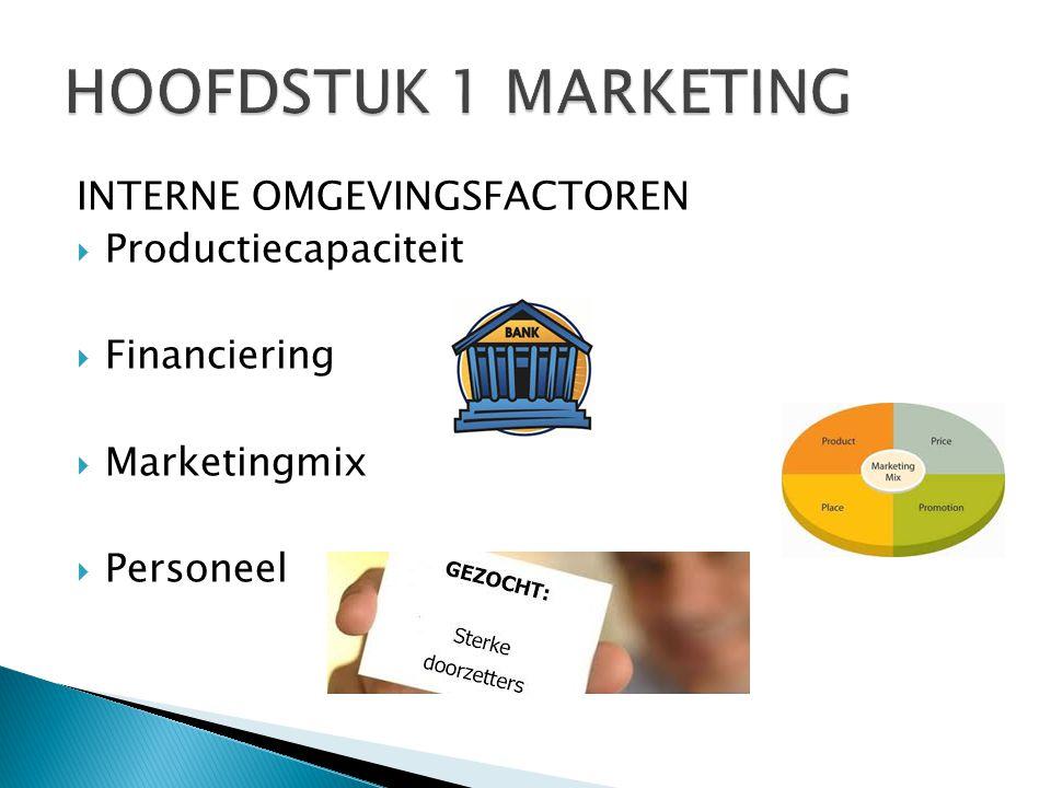 INTERNE OMGEVINGSFACTOREN  Productiecapaciteit  Financiering  Marketingmix  Personeel