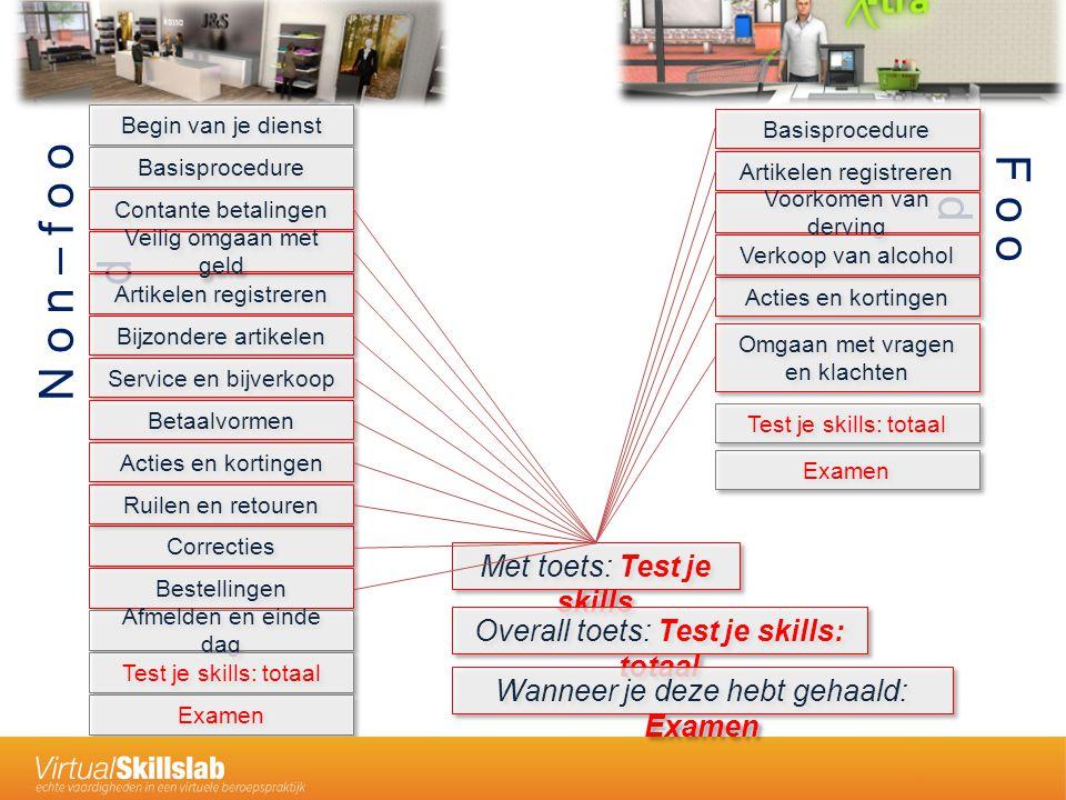 Virtual Skillslab: de Kassatrainer Realistische en volledig interactieve omgeving Realistische en volledig interactieve omgeving Levensechte klanten Een volledig nagebouwd echt werkend kassa systeem Je leert hoe je klanten op een vriendelijke manier moet helpen, volgens de afgesproken procedures, met gebruik van het kassasysteem.