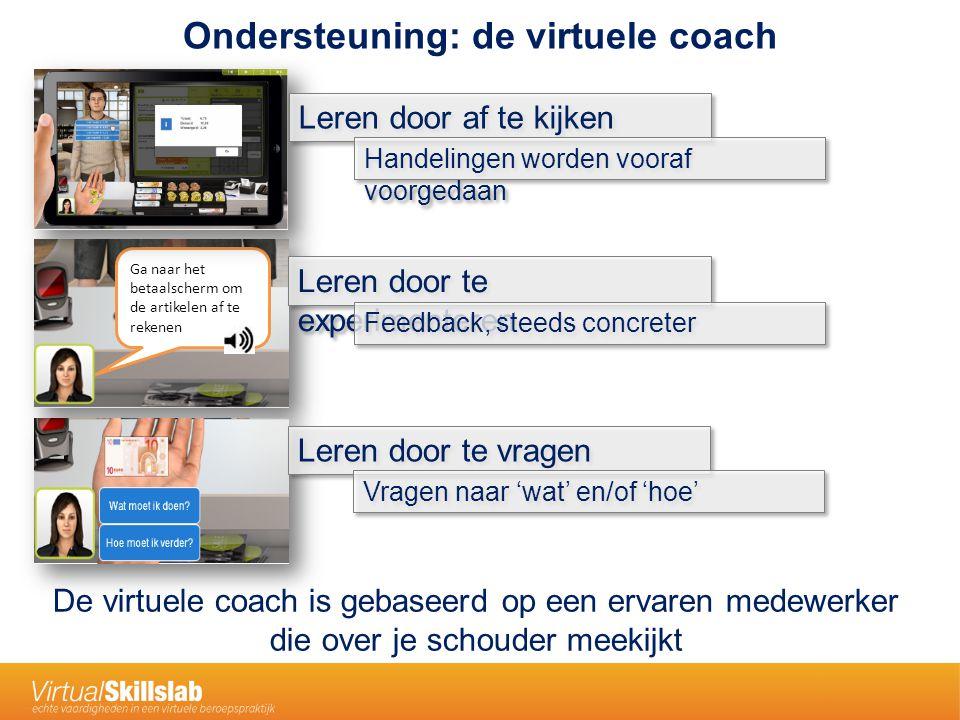 Ga naar het betaalscherm om de artikelen af te rekenen Leren door te experimenteren Leren door af te kijken Ondersteuning: de virtuele coach Leren doo