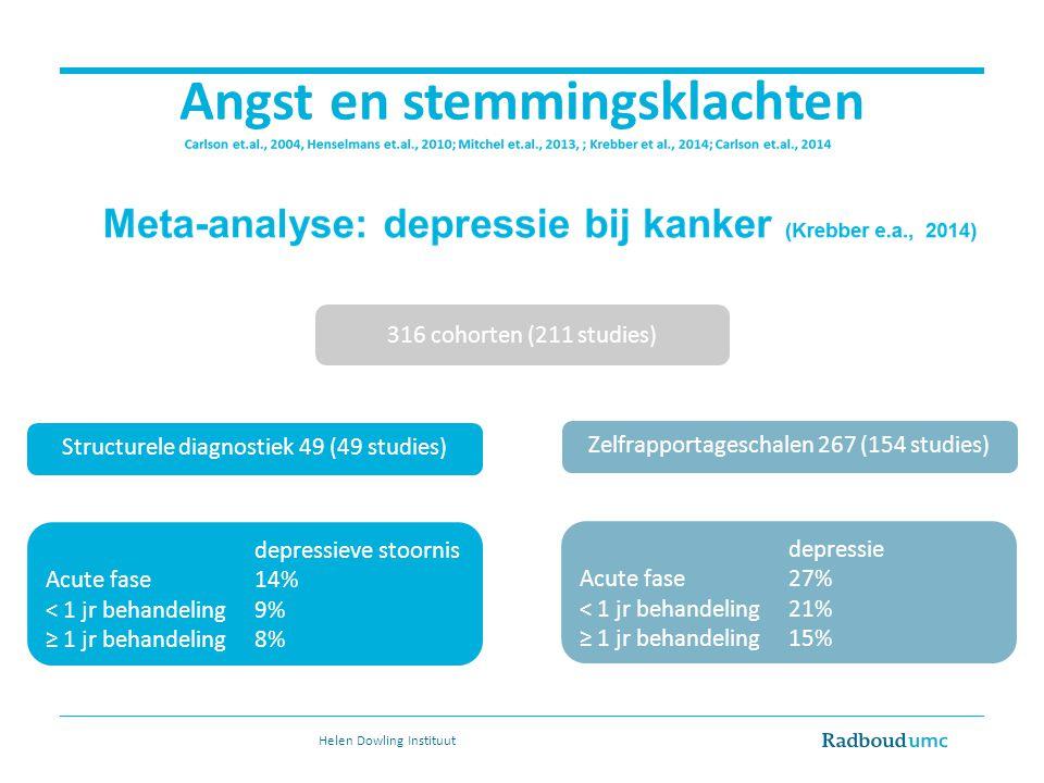 Angst en stemmingsklachten 316 cohorten (211 studies) Zelfrapportageschalen 267 (154 studies) Structurele diagnostiek 49 (49 studies) depressieve stoo