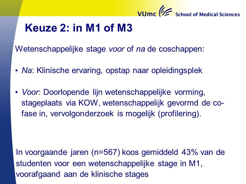 Keuze 2: in M1 of M3 Wetenschappelijke stage voor of na de coschappen: Na: Klinische ervaring, opstap naar opleidingsplek Voor: Doorlopende lijn weten