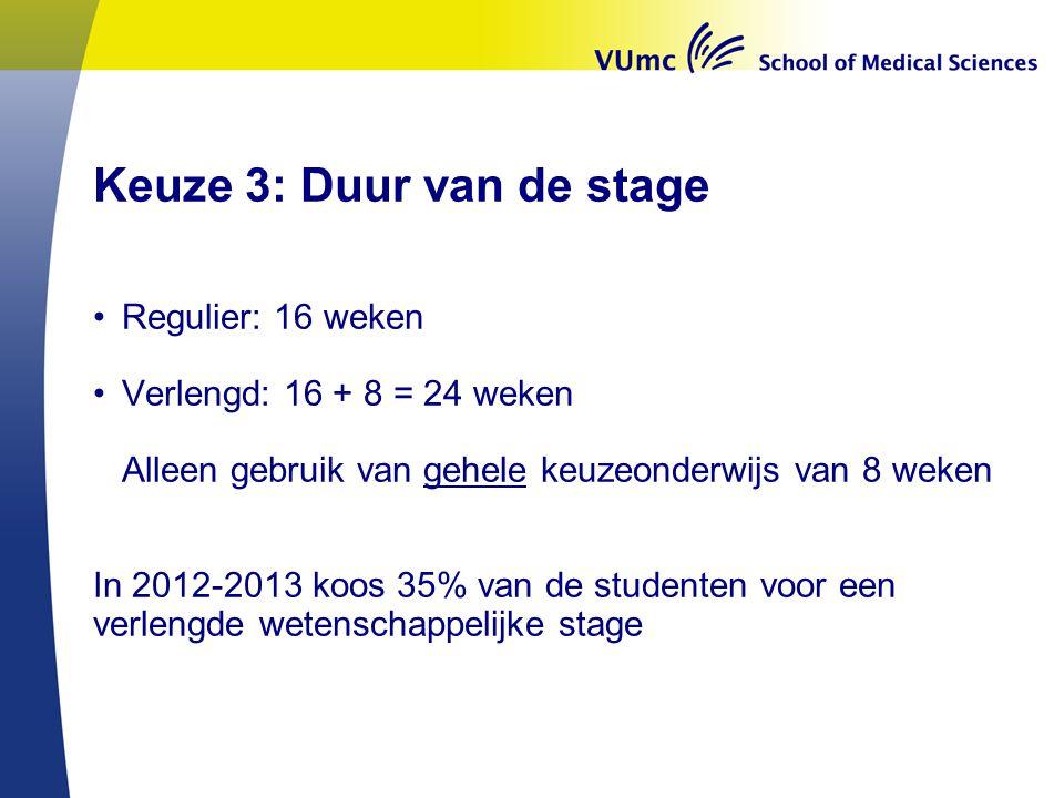 Keuze 3: Duur van de stage Regulier: 16 weken Verlengd: 16 + 8 = 24 weken Alleen gebruik van gehele keuzeonderwijs van 8 weken In 2012-2013 koos 35% v