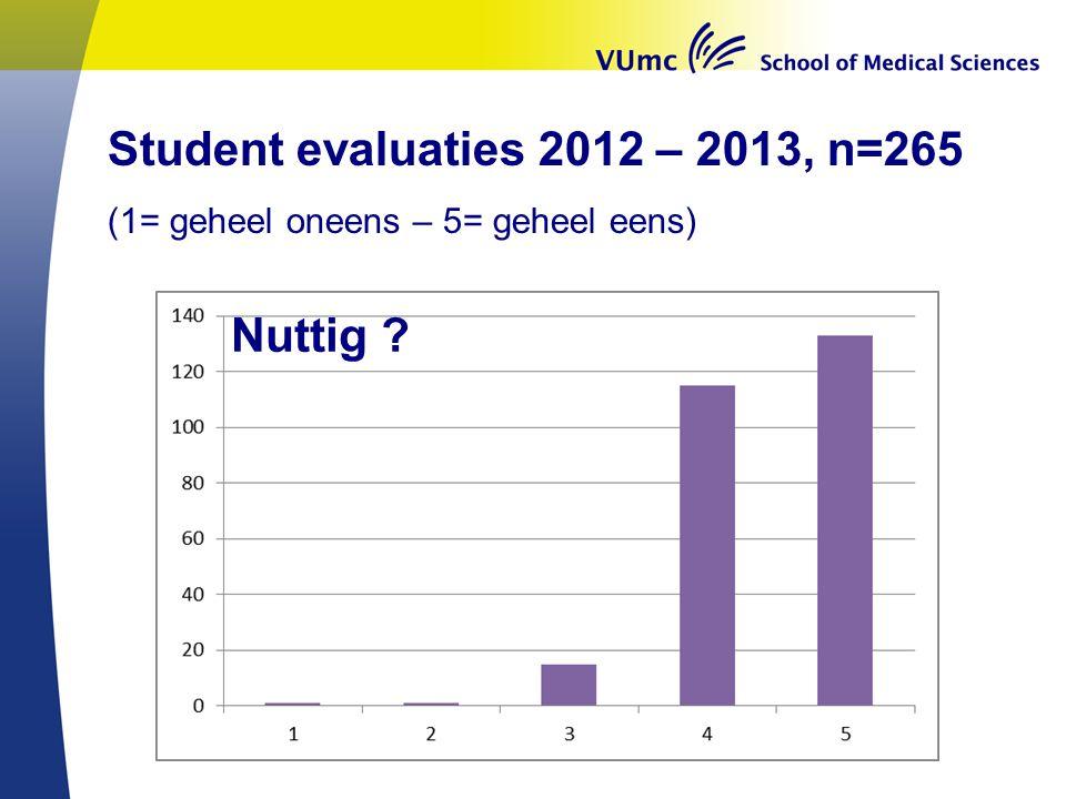 Student evaluaties 2012 – 2013, n=265 (1= geheel oneens – 5= geheel eens) Nuttig ?