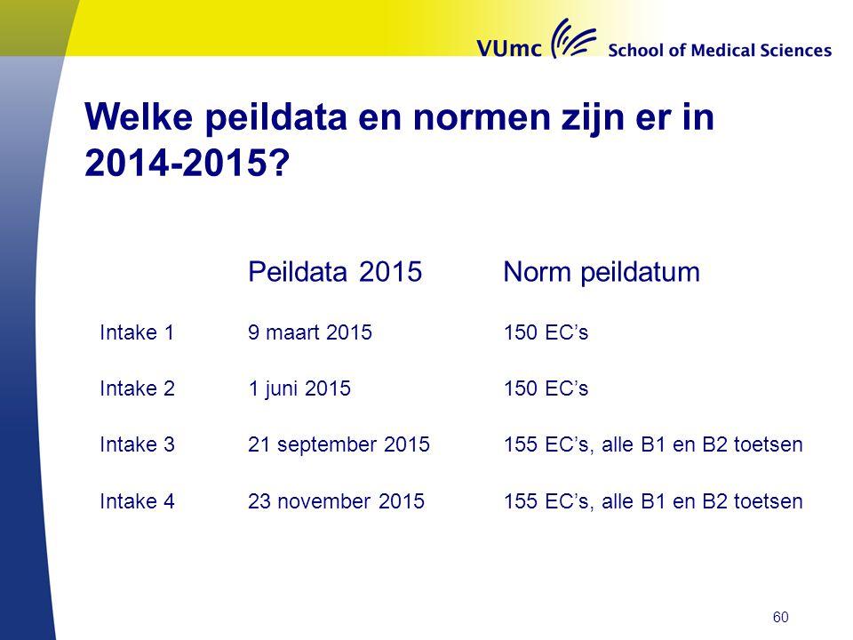 Welke peildata en normen zijn er in 2014-2015? Peildata 2015Norm peildatum Intake 1 9 maart 2015150 EC's Intake 2 1 juni 2015150 EC's Intake 3 21 sept