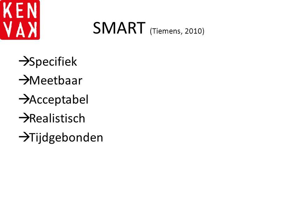 SMART (Tiemens, 2010)  Specifiek  Meetbaar  Acceptabel  Realistisch  Tijdgebonden