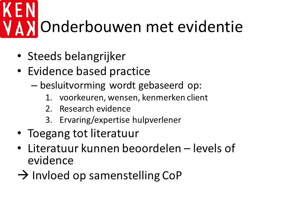 Onderbouwen met evidentie Steeds belangrijker Evidence based practice – besluitvorming wordt gebaseerd op: 1.voorkeuren, wensen, kenmerken client 2.Re