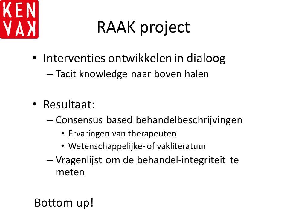 RAAK project Interventies ontwikkelen in dialoog – Tacit knowledge naar boven halen Resultaat: – Consensus based behandelbeschrijvingen Ervaringen van