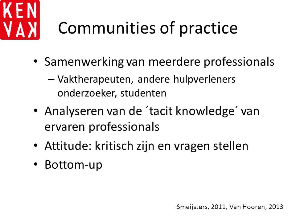 Communities of practice Samenwerking van meerdere professionals – Vaktherapeuten, andere hulpverleners onderzoeker, studenten Analyseren van de ´tacit