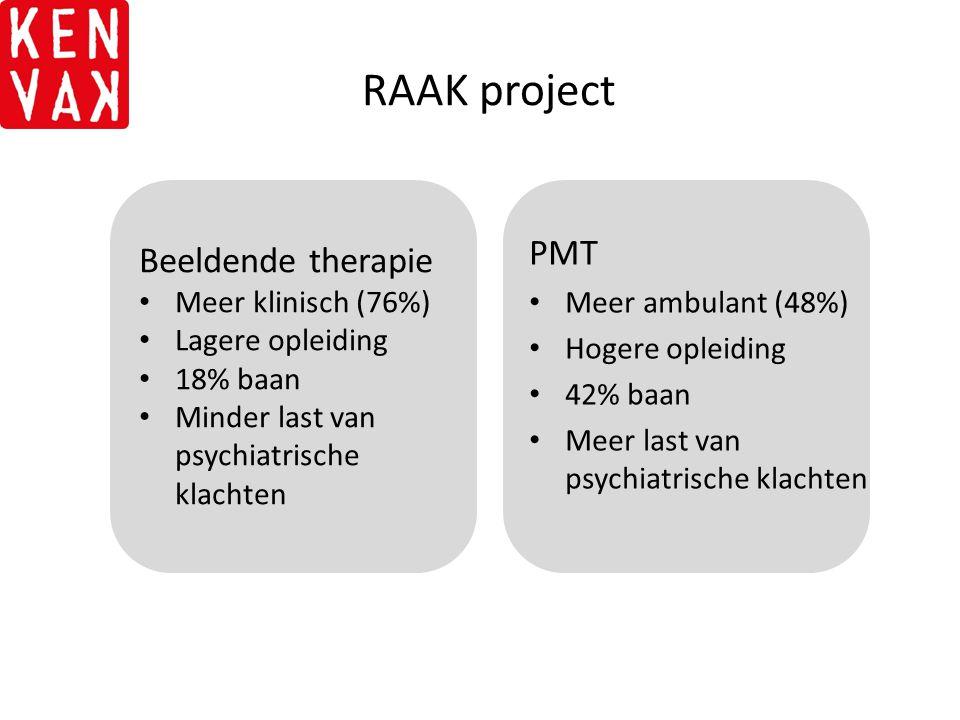 RAAK project PMT Meer ambulant (48%) Hogere opleiding 42% baan Meer last van psychiatrische klachten Beeldende therapie Meer klinisch (76%) Lagere opl