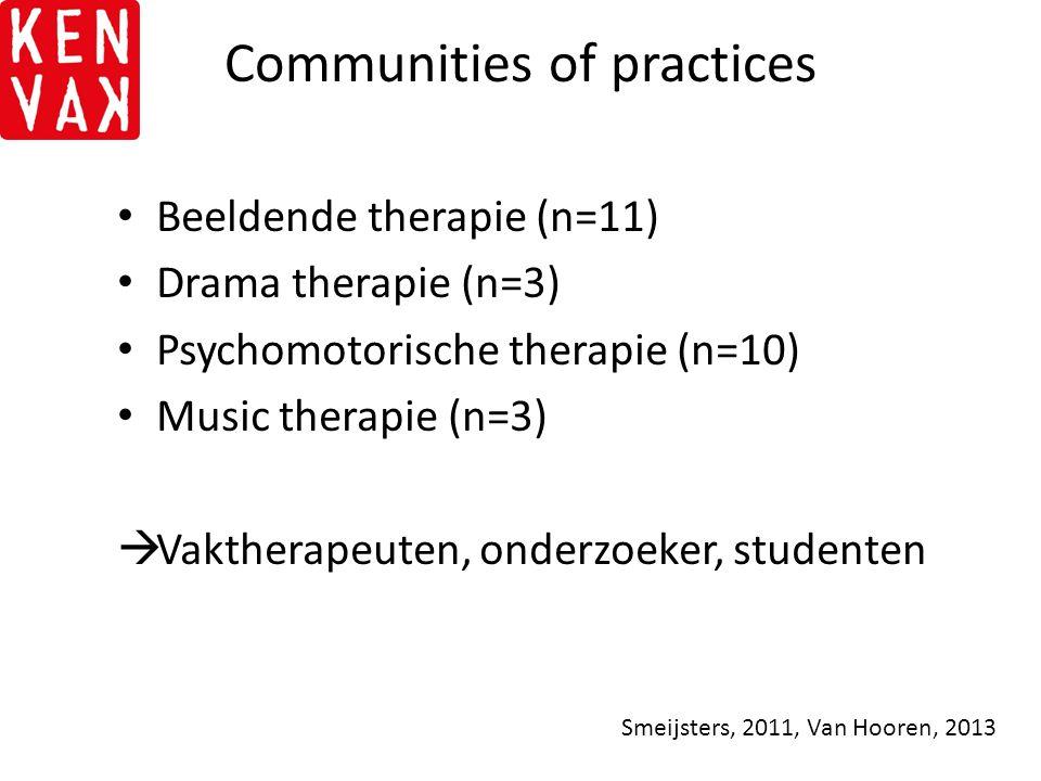 Communities of practices Beeldende therapie (n=11) Drama therapie (n=3) Psychomotorische therapie (n=10) Music therapie (n=3)  Vaktherapeuten, onderz