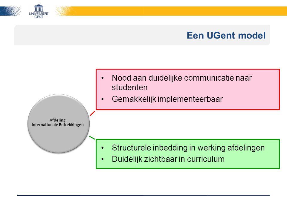 Een UGent model Afdeling Internationale Betrekkingen Nood aan duidelijke communicatie naar studenten Gemakkelijk implementeerbaar Structurele inbedding in werking afdelingen Duidelijk zichtbaar in curriculum