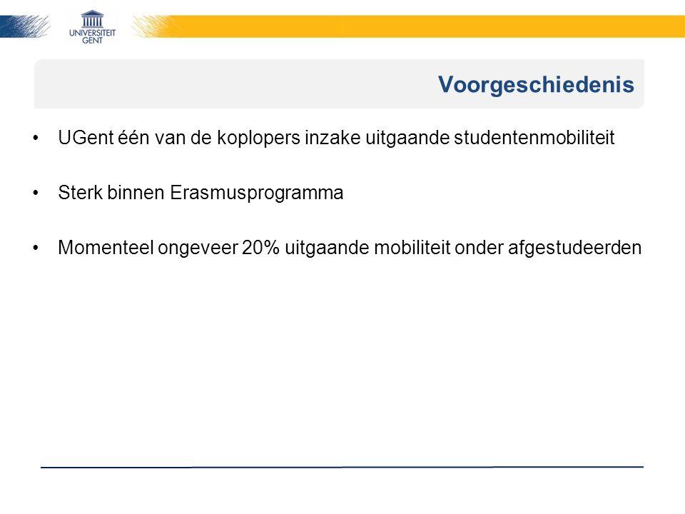 Voorgeschiedenis UGent één van de koplopers inzake uitgaande studentenmobiliteit Sterk binnen Erasmusprogramma Momenteel ongeveer 20% uitgaande mobiliteit onder afgestudeerden