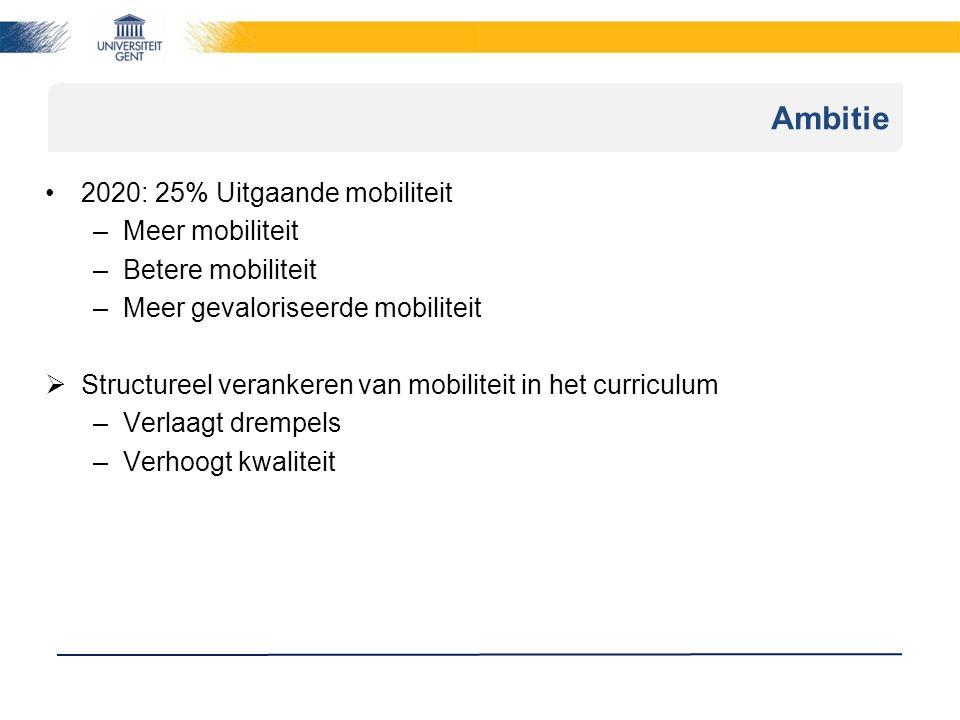 Ambitie 2020: 25% Uitgaande mobiliteit –Meer mobiliteit –Betere mobiliteit –Meer gevaloriseerde mobiliteit  Structureel verankeren van mobiliteit in het curriculum –Verlaagt drempels –Verhoogt kwaliteit