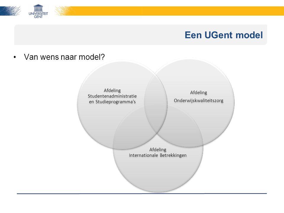 Een UGent model Van wens naar model.