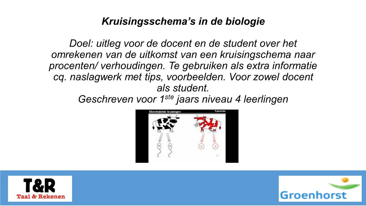 Kruisingsschema's in de biologie Doel: uitleg voor de docent en de student over het omrekenen van de uitkomst van een kruisingschema naar procenten/ verhoudingen.