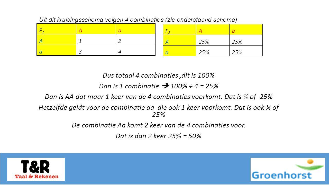 Dus totaal 4 combinaties,dit is 100% Dan is 1 combinatie  100% ÷ 4 = 25% Dan is AA dat maar 1 keer van de 4 combinaties voorkomt.