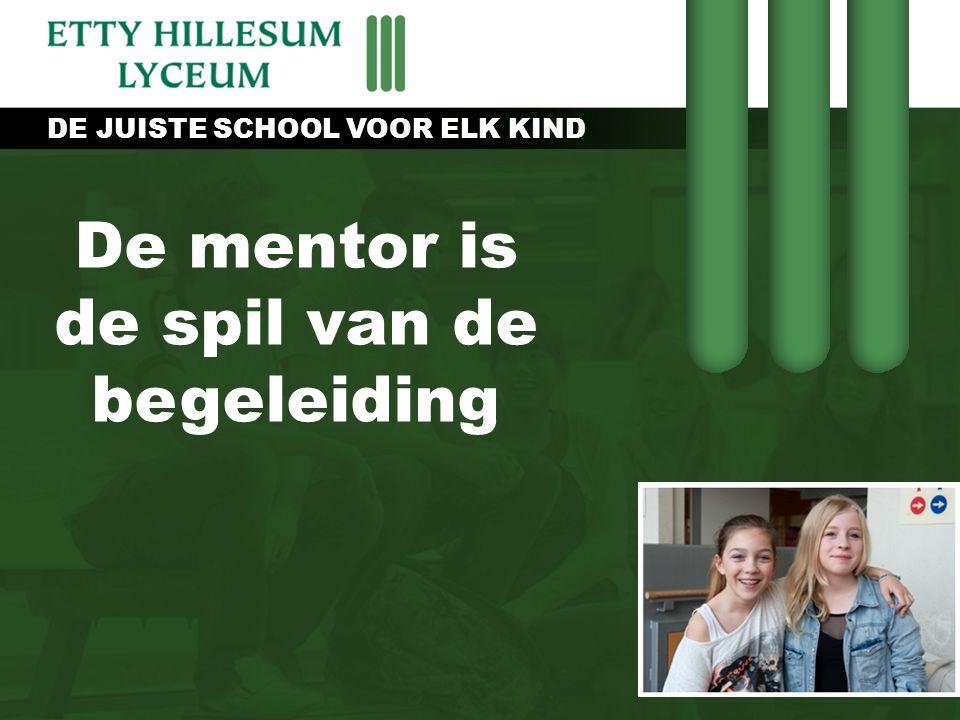 DE JUISTE SCHOOL VOOR ELK KIND De mentor is de spil van de begeleiding