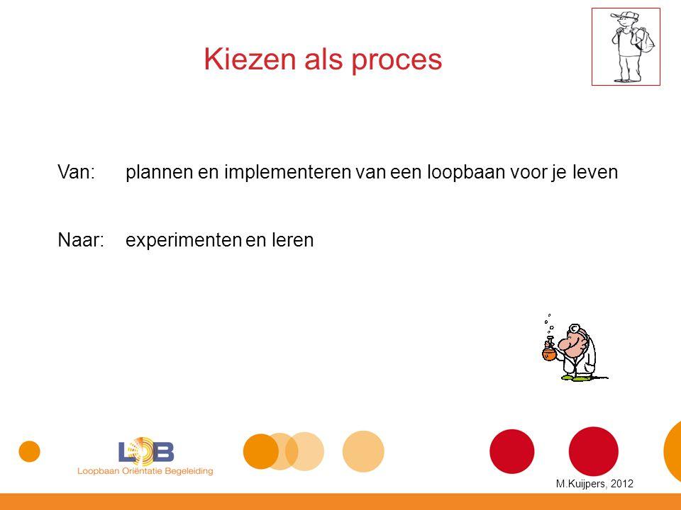 Kiezen als proces Van:plannen en implementeren van een loopbaan voor je leven Naar: experimenten en leren M.Kuijpers, 2012