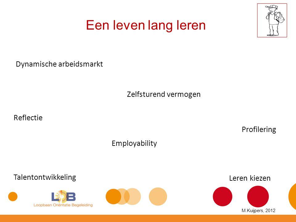 Een leven lang leren Dynamische arbeidsmarkt Zelfsturend vermogen Reflectie Profilering Employability Talentontwikkeling Leren kiezen M.Kuijpers, 2012