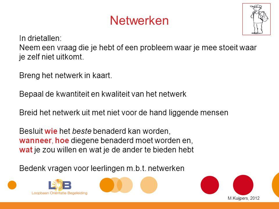 Netwerken In drietallen: Neem een vraag die je hebt of een probleem waar je mee stoeit waar je zelf niet uitkomt. Breng het netwerk in kaart. Bepaal d