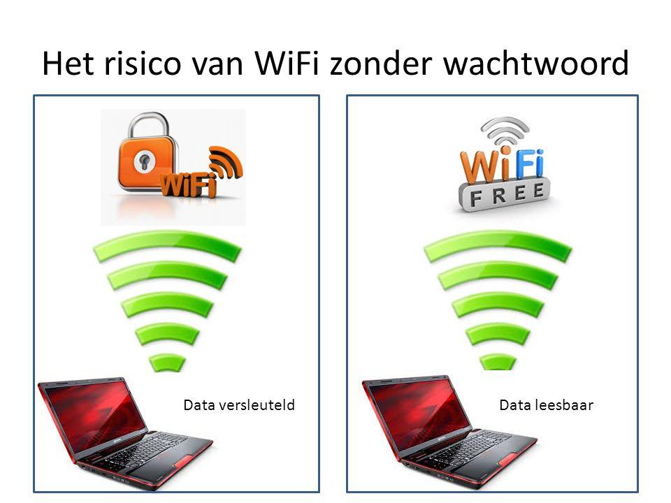 Het risico van WiFi zonder wachtwoord Data versleuteldData leesbaar
